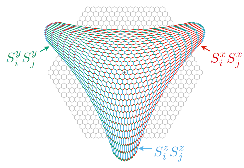 Theory of spin liquids: Instabilities and defects