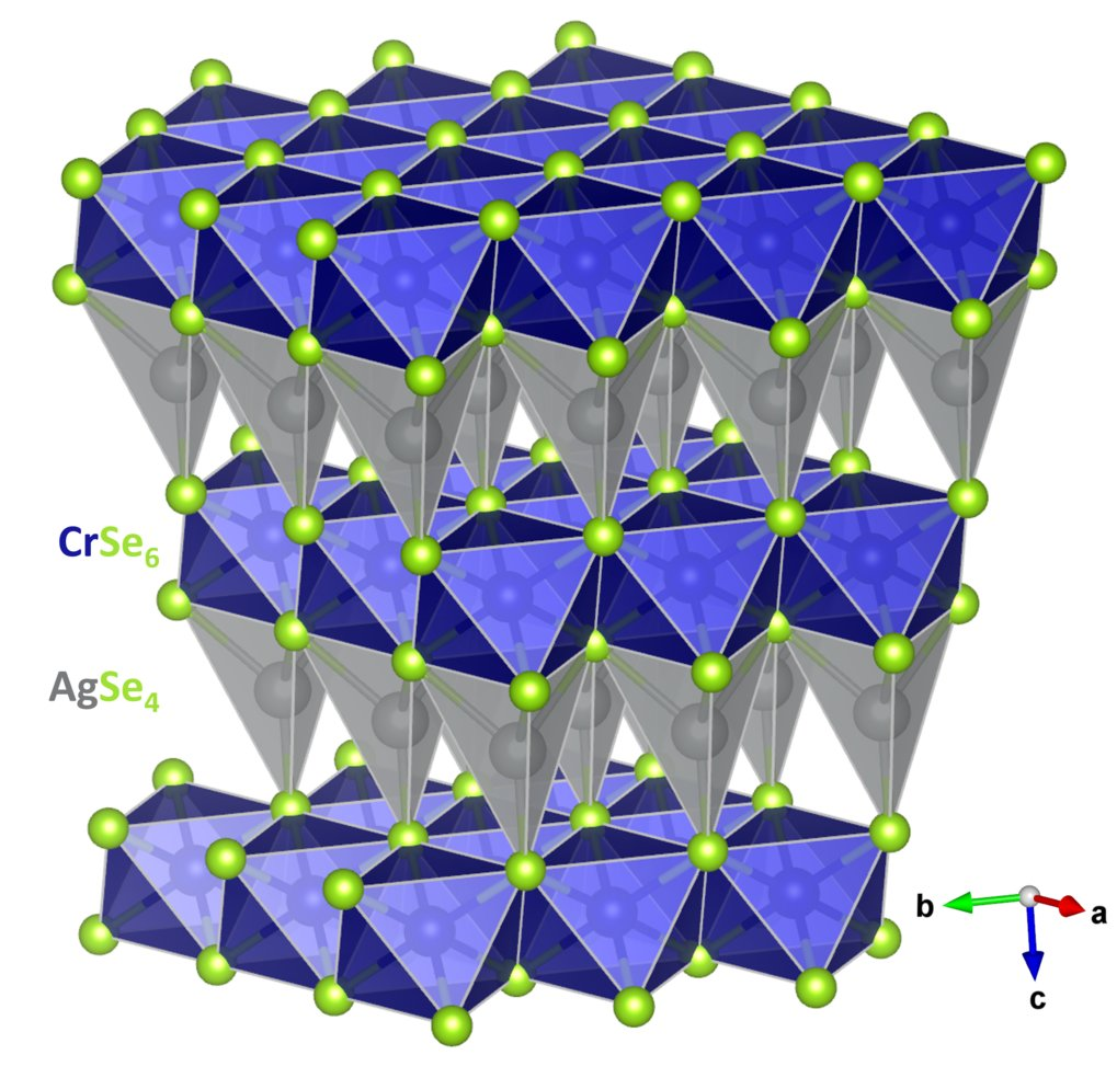 Non-oxy delafossites: unconventional spin orbit entangled magnetism and electron transport