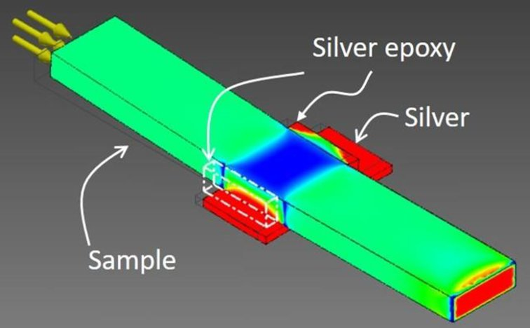 The elastocaloric effect in correlated electron systems