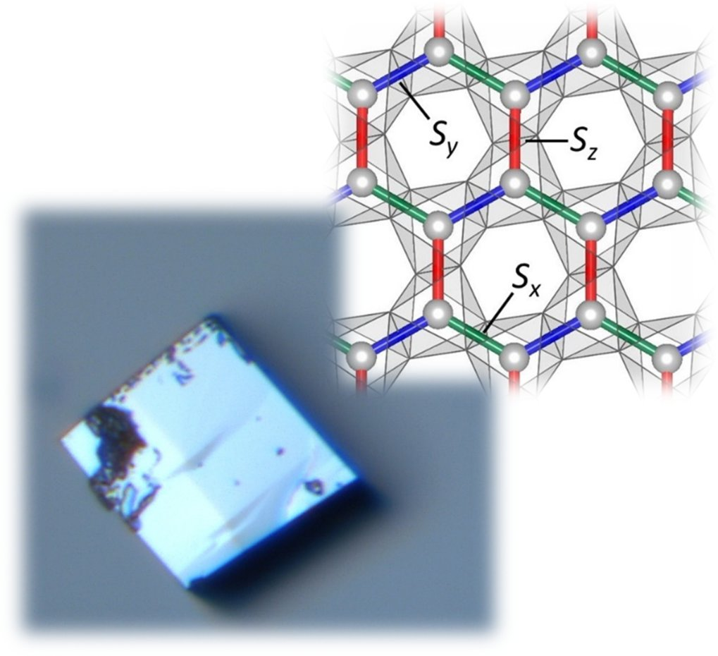 Synthesis, transport and thermodynamics of strongly correlated micro-crystals