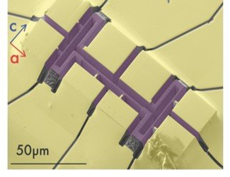 Quantum materials on the microscopic and mesoscopic scale
